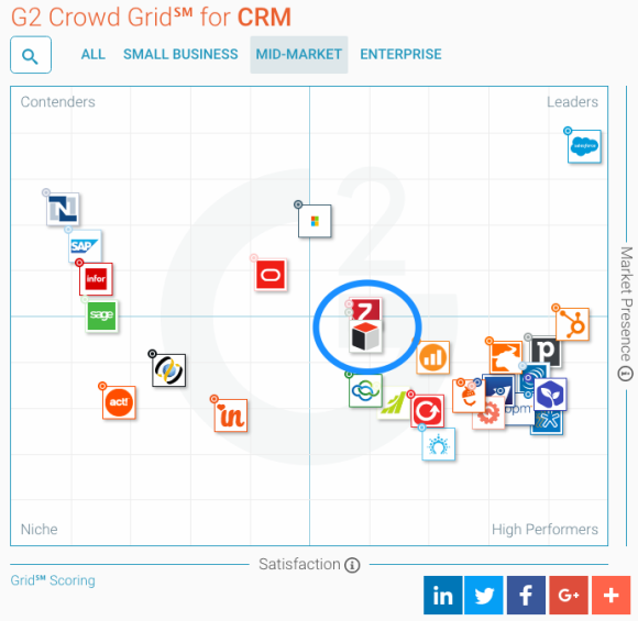 Best_CRM_Software_in_2017___G2_Crowd